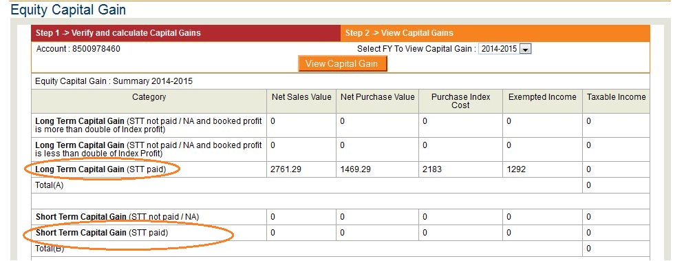 Capital gains tax stock options