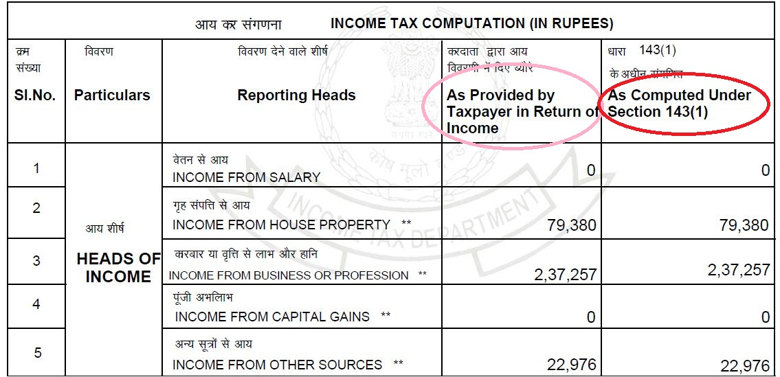 How to pay outstanding income tax demand online outstanding tax demand notice1431 2 income tax department generally sends intimation under section spiritdancerdesigns Images