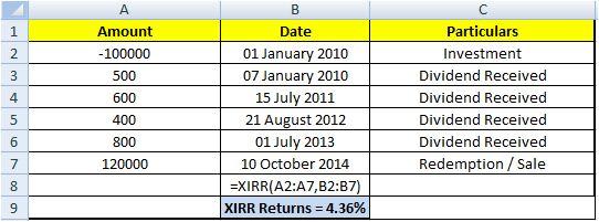 XIRR Example