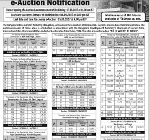 BDA's latest e-auction notification bangalore August September 2017