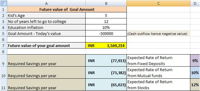 future value excel template - investment planning excel sheet india 5 year financial
