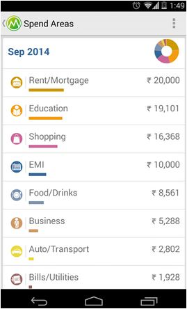 Money view android app monthwise report