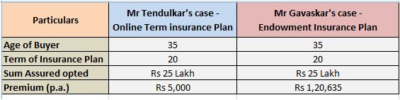 Term insurance vs endowment plan