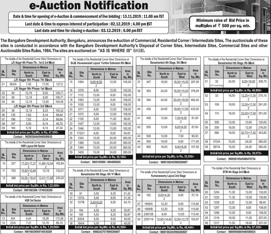 Plots For Sale In Bangalore Through Bda E Auction Bid Buy