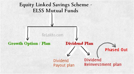 Stock options estate tax and financial planning