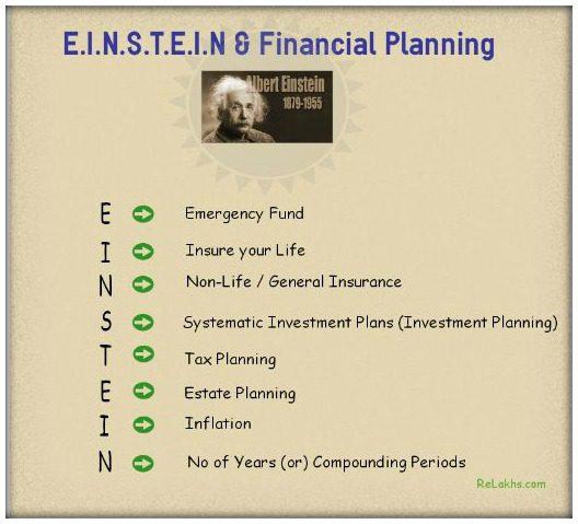 Einstein and financial planning