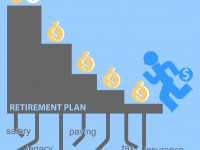 Retirement Planning in 3 Easy steps