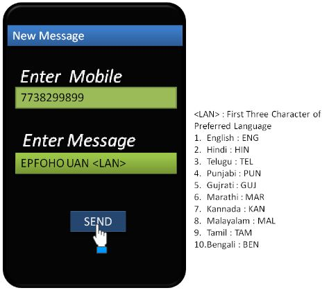 EPFO Short Code SMS Service - EPF account balance as sms