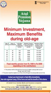 Atal Pension Yojana APY Advertisement
