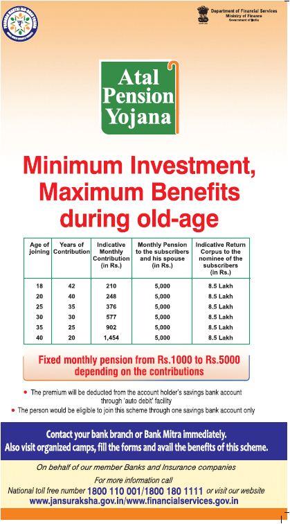 Atal Pension Yojana (APY) - Govt Scheme - Details & Benefits