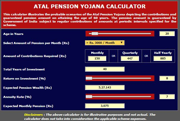 Atal Pension Yojana premium calculator contribution pension corpus amount calculator