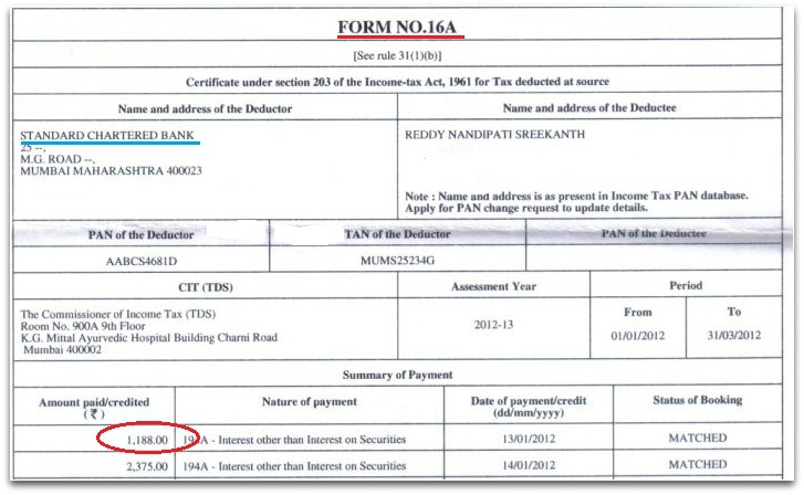 Form 16 A TDS on bank FD pic