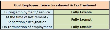 Leave Encashment tax treatment - Govt employee