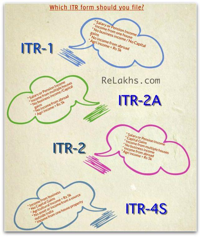 download pdf file for ato tax return 2016