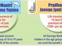 How to claim Insurance Benefits under PMJJBY & PMSBY Govt Insurance Schemes?