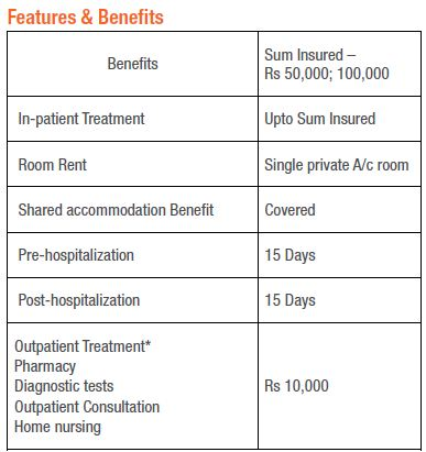 Apollo munich Dengue Care Medical insurance plan features