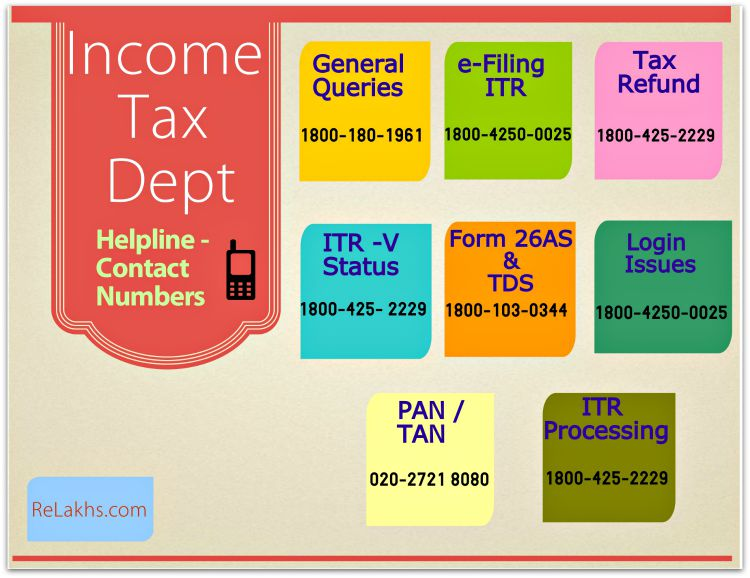 Income Tax Helpline toll free contact numbers pic