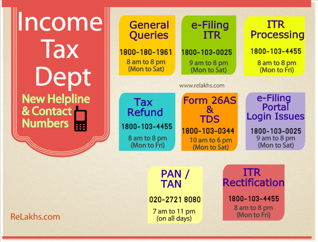 Latest revised new Income Tax Helpline toll free contact numbers 2018 Tax refund status ITR processing TDS Form 26AS efiling portal login pic