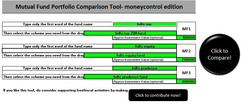 Mutual Fund portfolio comparision tool