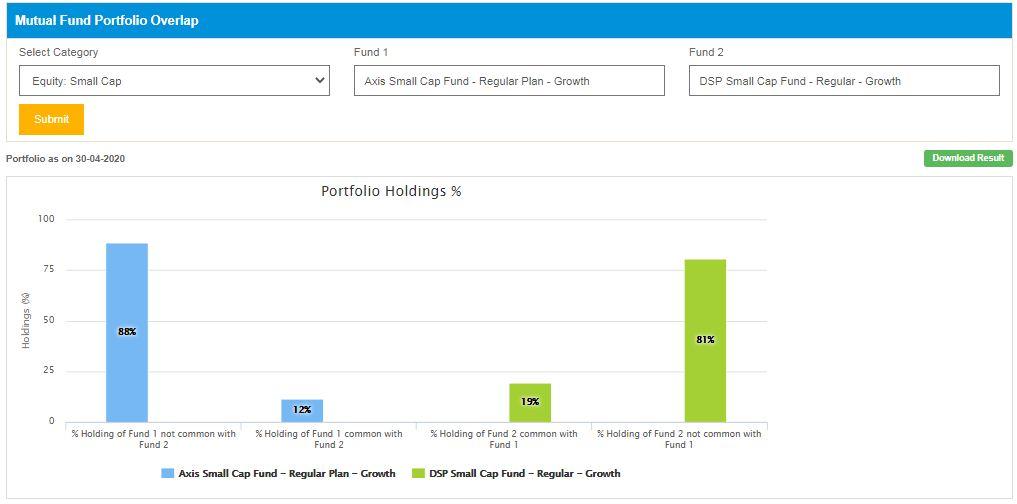 Online mutual fund portfolio overlap comparison tool pic