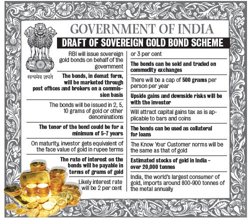 Sovereign gold bonds scheme 2016 17 should you invest - Post office savings bonds interest rates ...