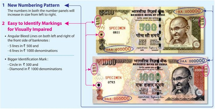 RBI new 500 & 1000 Rupee Bank notes features
