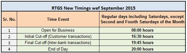 RTGS New timings bank transactions wef september 2015