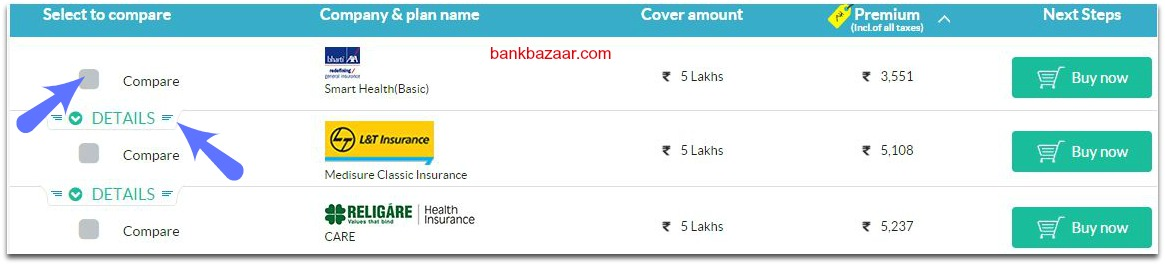 health insurance comparison websites bankbazaar details