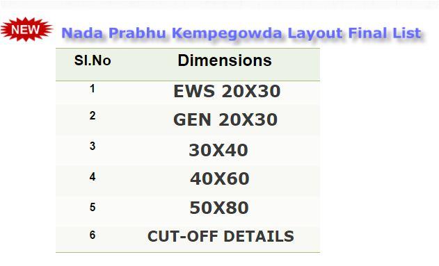 bda-kempegowda-layout-final-list-allotment-final-allottees-list-bangalore