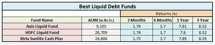 best-liquid-funds-debt-mutual-funds-2017-pic