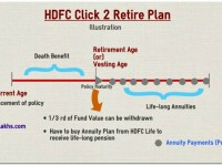 HDFC Life Click 2 Retire online ULIP Plan : Features, Illustration & Review