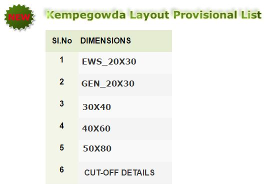 Kempegowda Layout sites allotment List of alloteees 2016