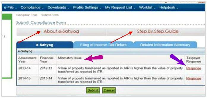 income tax efiling website esahyog tab pics