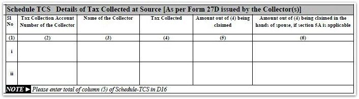 TCS (Tax Collected at Source) new section ITR 1 AY 2016-17