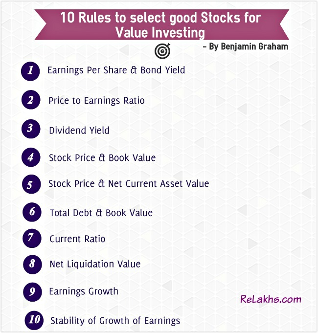 Best Stocks Identify good Value stocks value investing benjamin graham pic