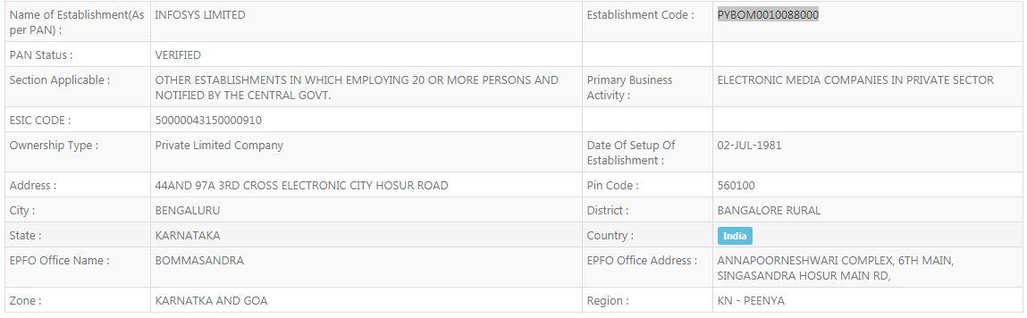 EPF Establishment code EPF account format
