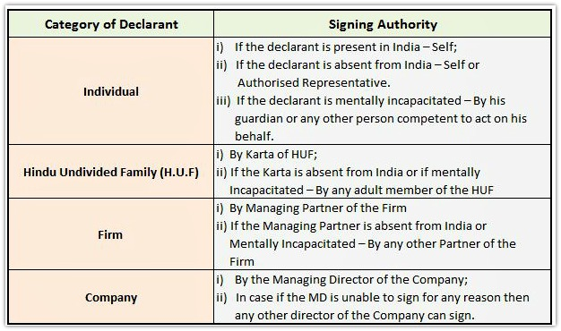 Income Declaration Scheme - Declarant categories - individual firm company HUF Association pic