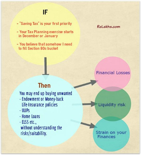 Tax planning mistakes pic