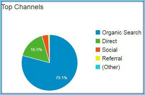 relakhs website statistics channels pic