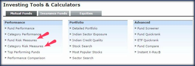Tools and calculators to evaluate compare mutual fund schemes