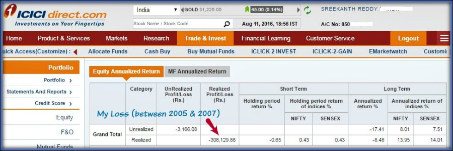 Intra day trading short term trading losses in stock market margin trading Personal Financial Mistakes