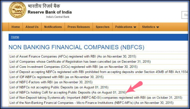 RBI list of NBFCs to collect deposits list of companies prohibited to collect deposits pic