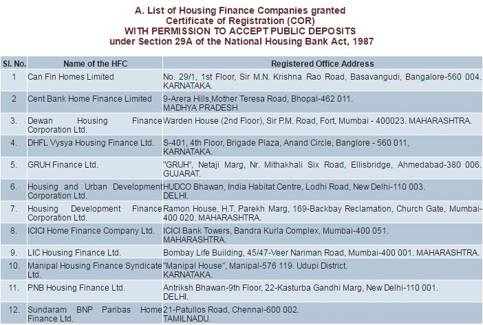 list of housing finance companies that accept public deposit schemes