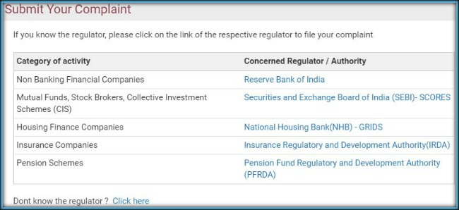 nbfc mutula fund broker housing finance companies insurance companies pension schemes pic