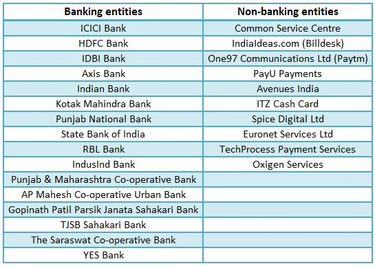 bharat bill payment system-list-of-banks-axis-icici-hdfc-sbi-kotak-pnb-non-banking-entities-payu
