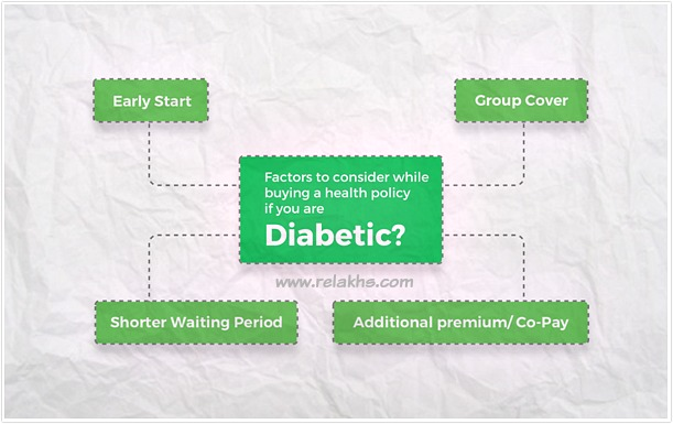 best-diabetes-health-insurance-plans-for-diabetic-hypertension-bp-policies