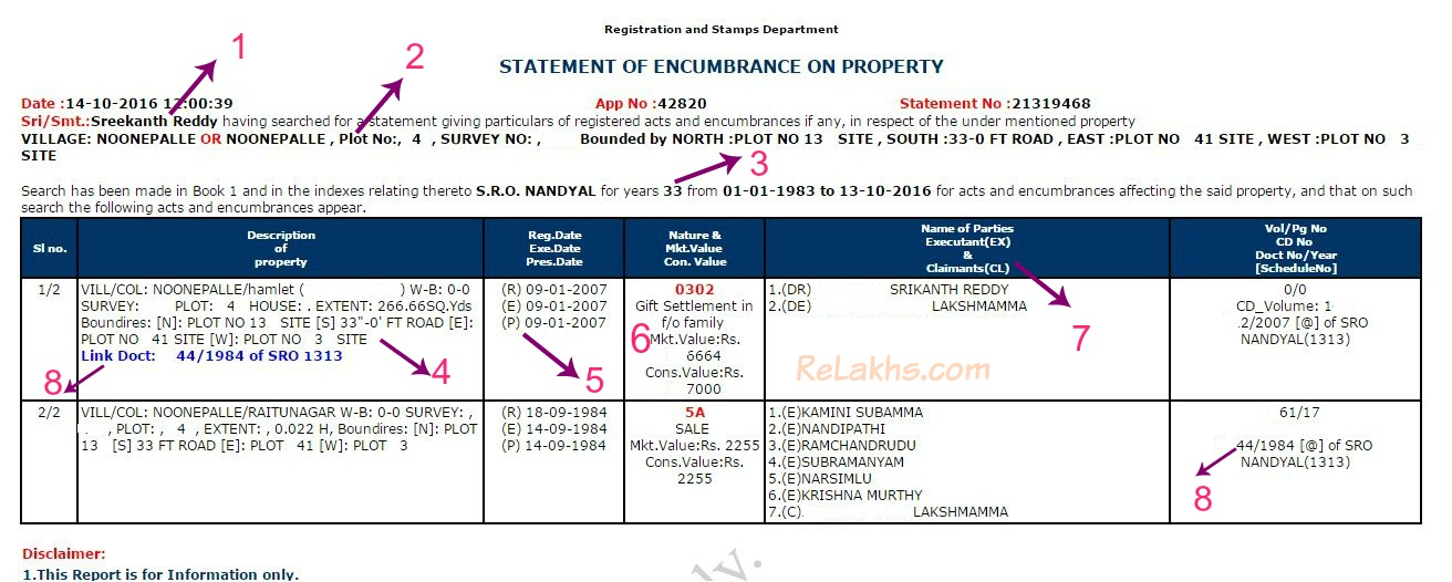 Encumbrance certificate how to get property ec important details sample ec illustration search ec statement encumbrance certificate pic yadclub Gallery