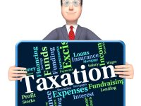 Different Asset classes have different Tax implications – How Returns are taxed?