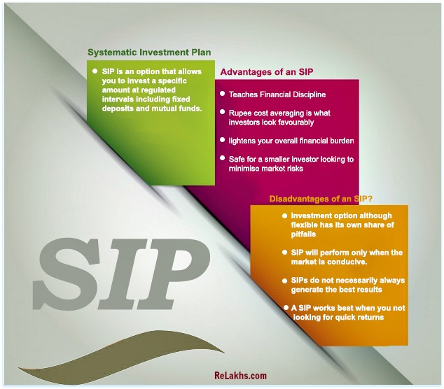 systematic investment plan-mutual-fund-sip