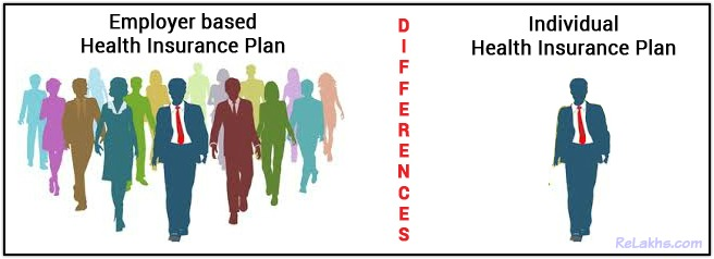 Individual Health Insurance >> Individual Vs Employer Based Health Insurance Plan Which One Is